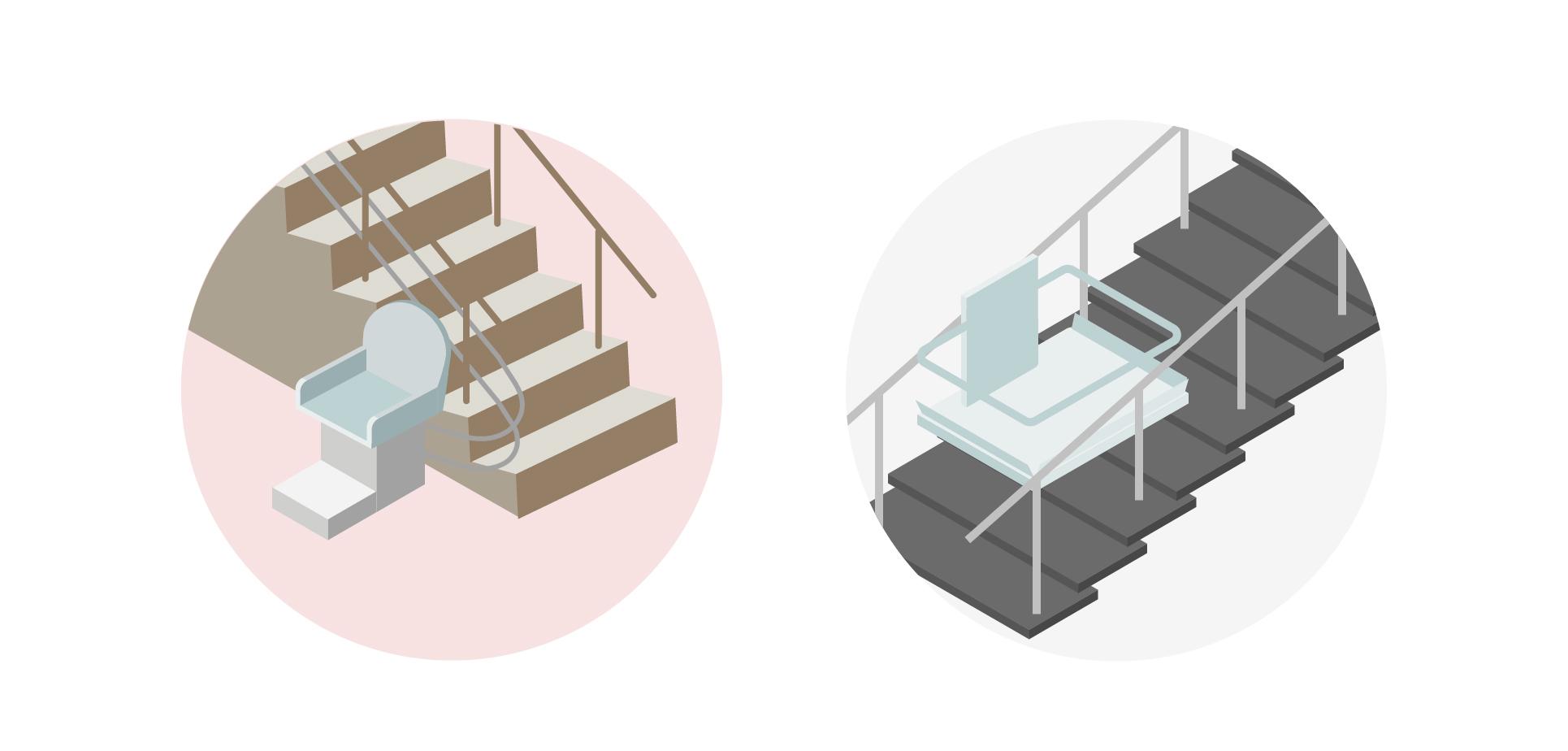 左側部分は階段昇降機のイメージ右側部分は車椅子用段差解消機のイメージ