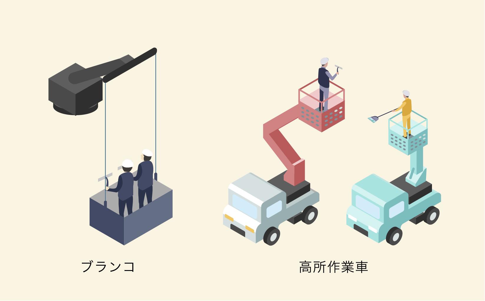 左側部分ではゴンドラに乗って作業しており、右側部分では高所作業車に乗って作業しているイメージ